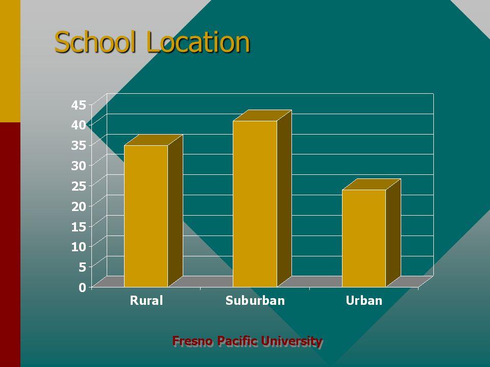 Fresno Pacific University School Location