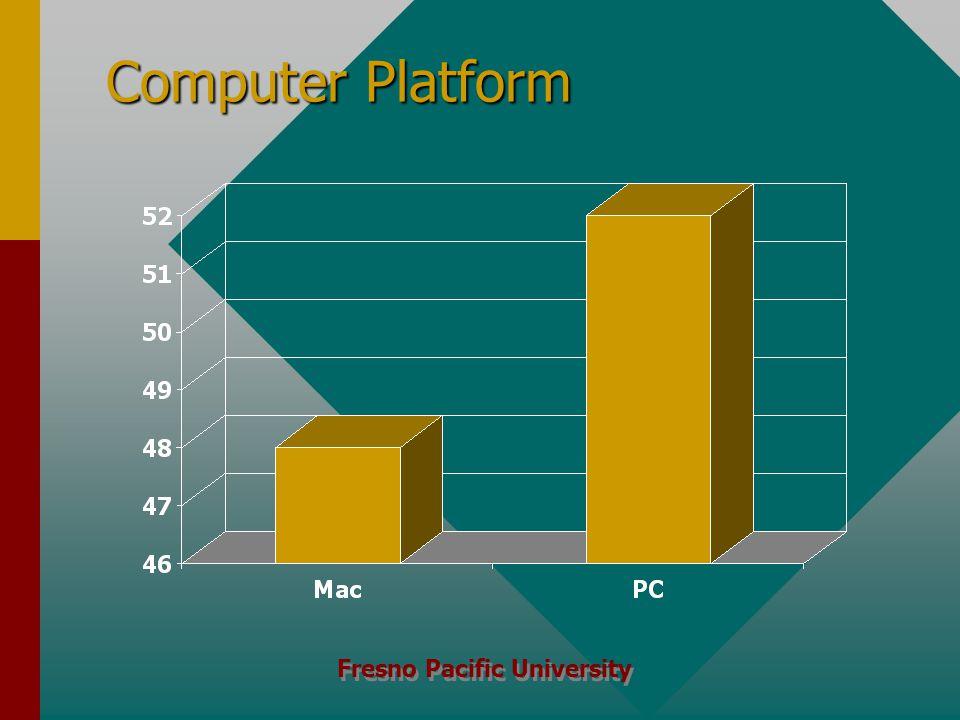 Fresno Pacific University Computer Platform