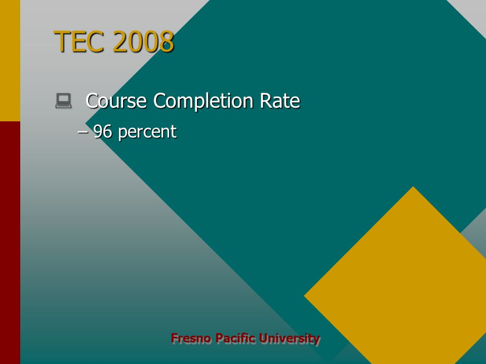 Fresno Pacific University TEC 2008  Course Completion Rate –96 percent