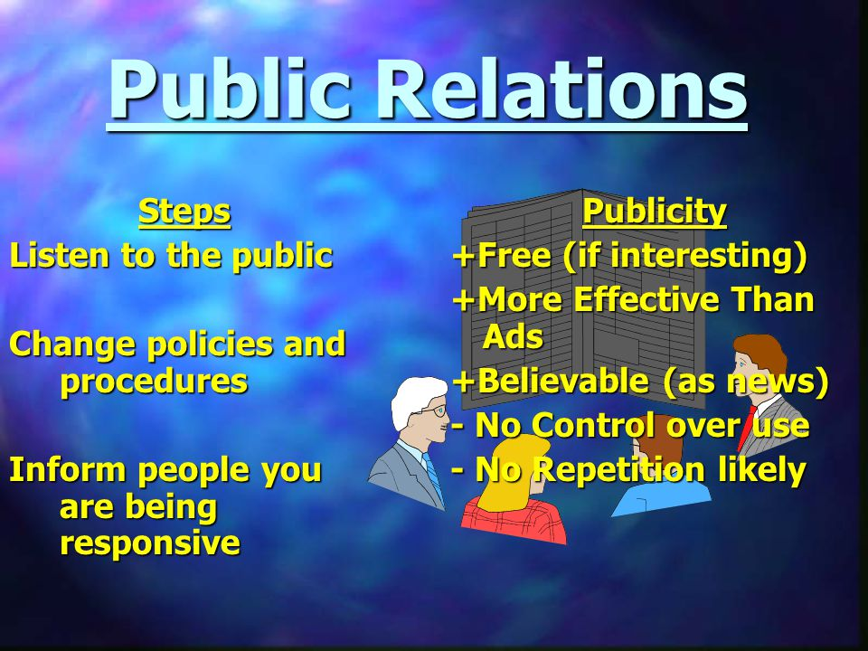 Public Relations Steps Listen to the public Change policies and procedures Inform people you are being responsive Publicity +Free (if interesting) +More Effective Than Ads +Believable (as news) - No Control over use - No Repetition likely