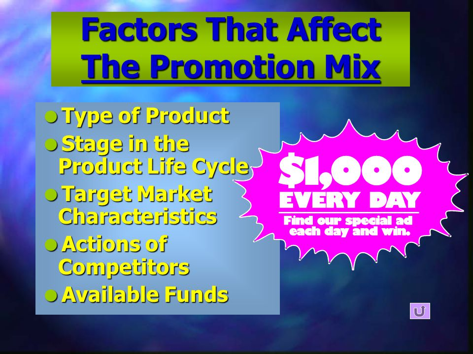 Promotional Strategies Push Strategy Pull Strategy Promotion Distribution Retail Store Customer Promotion consumers see and buy consumers request