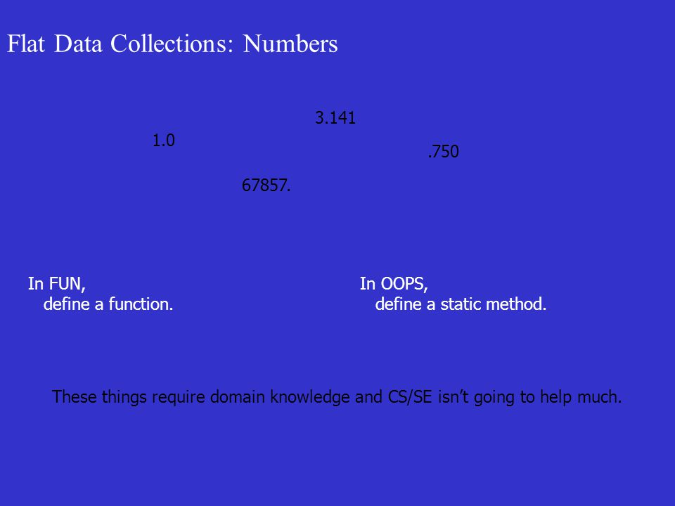 Flat Data Collections: Numbers 1.0 3.141 67857..750 In FUN, define a function.