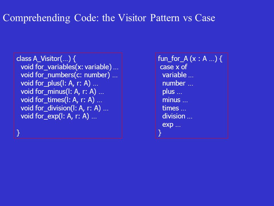 Comprehending Code: the Visitor Pattern vs Case class A_Visitor(…) { void for_variables(x: variable) … void for_numbers(c: number) … void for_plus(l: A, r: A) … void for_minus(l: A, r: A) … void for_times(l: A, r: A) … void for_division(l: A, r: A) … void for_exp(l: A, r: A) … } fun_for_A (x : A …) { case x of variable … number … plus … minus … times … division … exp … }