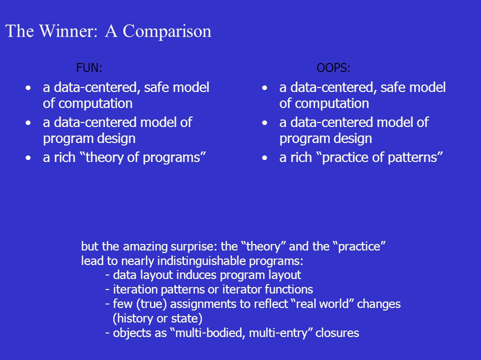 The Winner: A Comparison a data-centered, safe model of computation a data-centered model of program design a rich theory of programs a data-centered, safe model of computation a data-centered model of program design a rich practice of patterns but the amazing surprise: the theory and the practice lead to nearly indistinguishable programs: - data layout induces program layout - iteration patterns or iterator functions - few (true) assignments to reflect real world changes (history or state) - objects as multi-bodied, multi-entry closures FUN:OOPS: