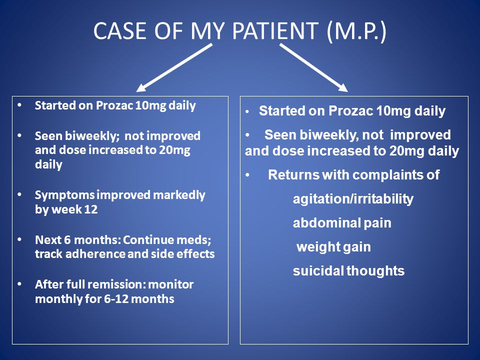 CASE OF MY PATIENT (M.P.) Started on Prozac 10mg daily Seen biweekly; not improved and dose increased to 20mg daily Symptoms improved markedly by week
