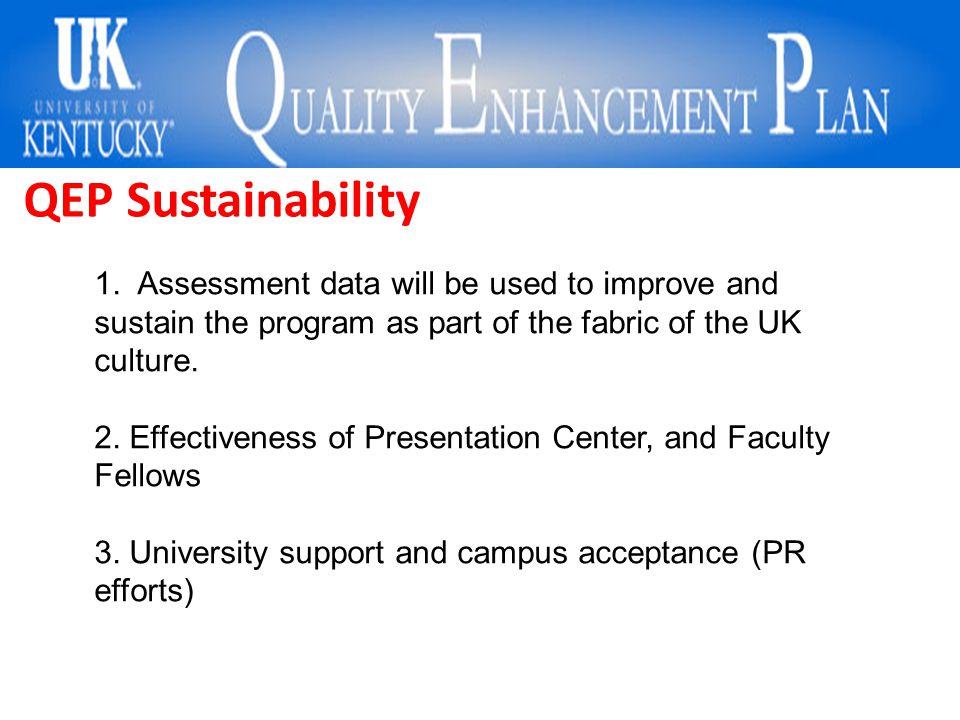 QEP Sustainability 1.