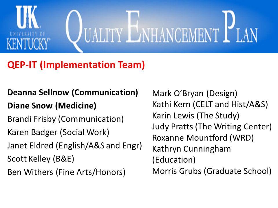 QEP-IT (Implementation Team) Deanna Sellnow (Communication) Diane Snow (Medicine) Brandi Frisby (Communication) Karen Badger (Social Work) Janet Eldred (English/A&S and Engr) Scott Kelley (B&E) Ben Withers (Fine Arts/Honors) Mark O'Bryan (Design) Kathi Kern (CELT and Hist/A&S) Karin Lewis (The Study) Judy Pratts (The Writing Center) Roxanne Mountford (WRD) Kathryn Cunningham (Education) Morris Grubs (Graduate School)