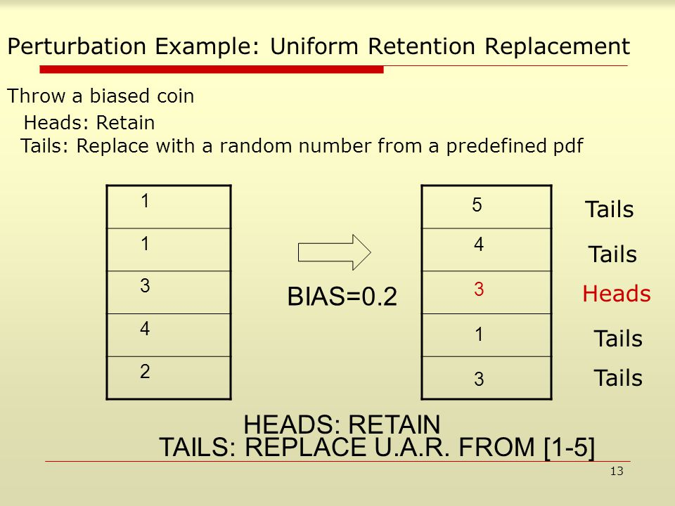 13 Perturbation Example: Uniform Retention Replacement 1 1 3 4 2 5 4 3 1 3 HEADS: RETAIN TAILS: REPLACE U.A.R.