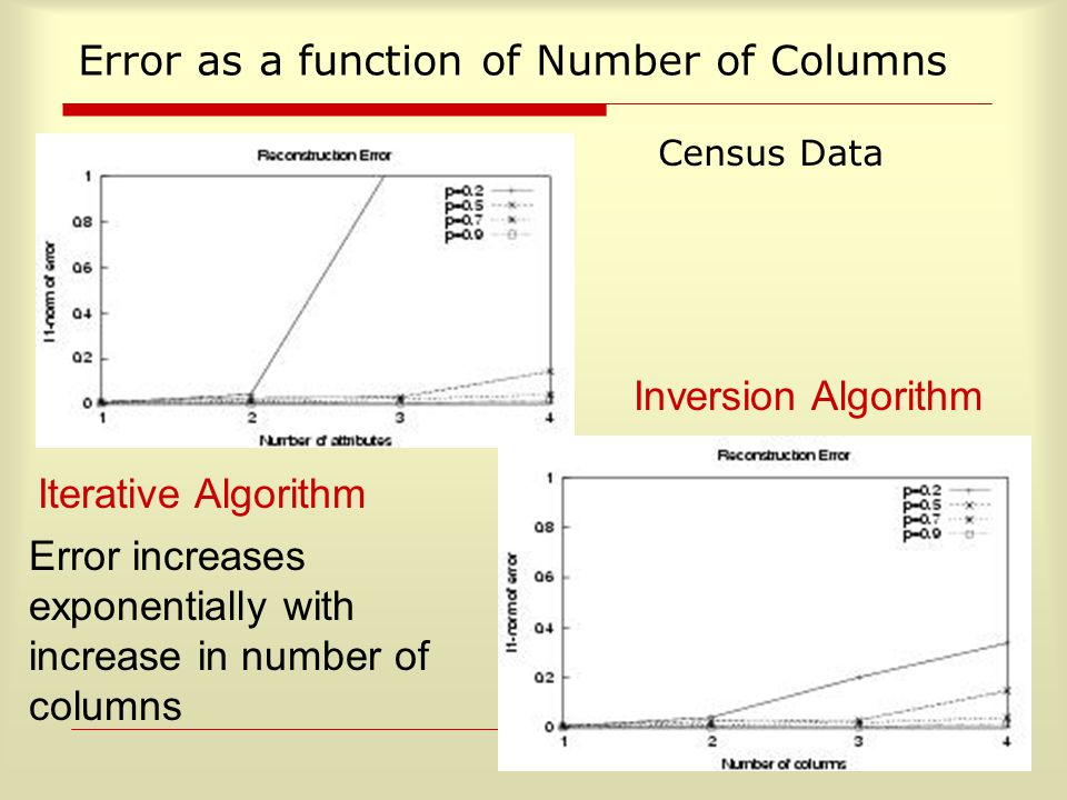 37 Error as a function of Number of Columns Inversion Algorithm Iterative Algorithm Error increases exponentially with increase in number of columns Census Data