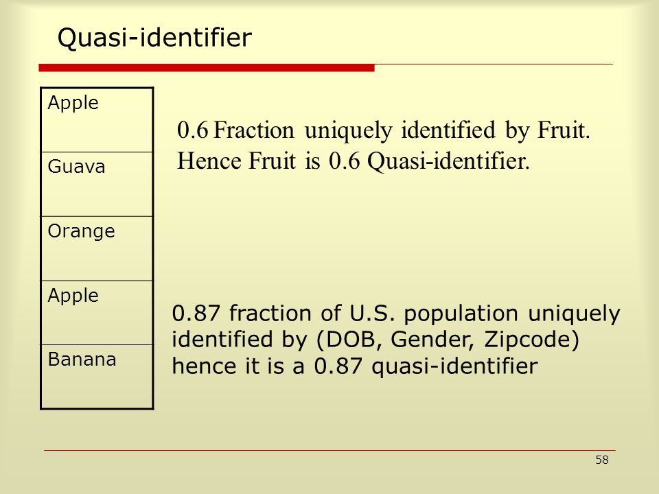 58 Quasi-identifier Apple Guava Orange Apple Banana 0.6 Fraction uniquely identified by Fruit.
