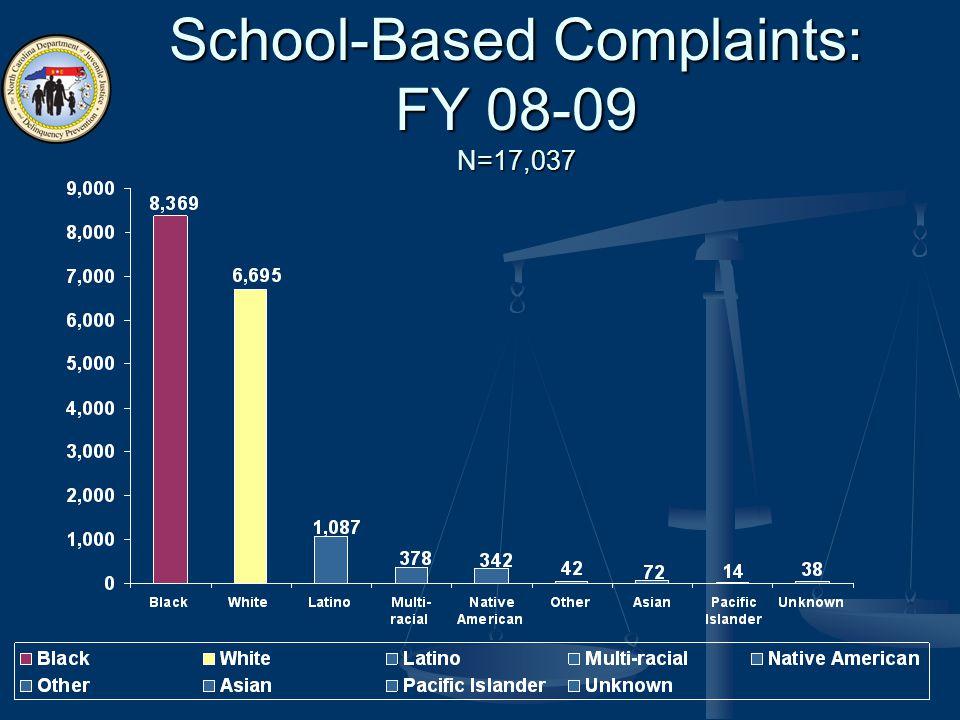 School-Based Complaints: FY 08-09 N=17,037