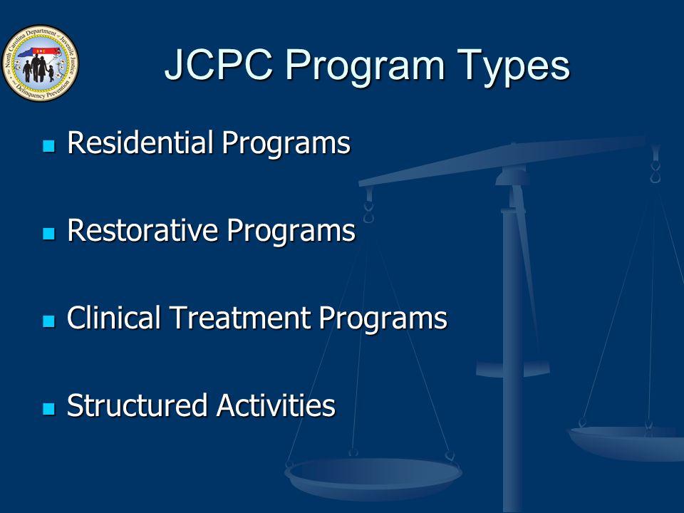 JCPC Program Types Residential Programs Residential Programs Restorative Programs Restorative Programs Clinical Treatment Programs Clinical Treatment
