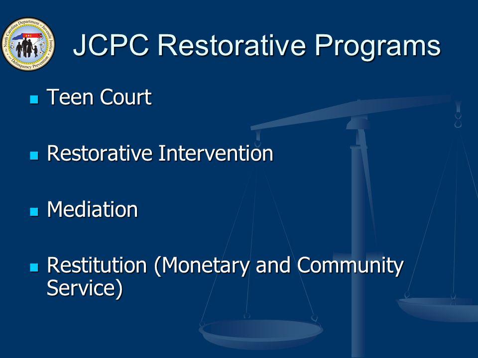 JCPC Restorative Programs Teen Court Teen Court Restorative Intervention Restorative Intervention Mediation Mediation Restitution (Monetary and Commun