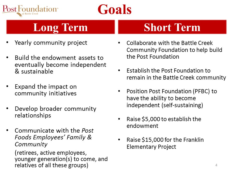 Goals Yearly community project Build the endowment assets to eventually become independent & sustainable Expand the impact on community initiatives De