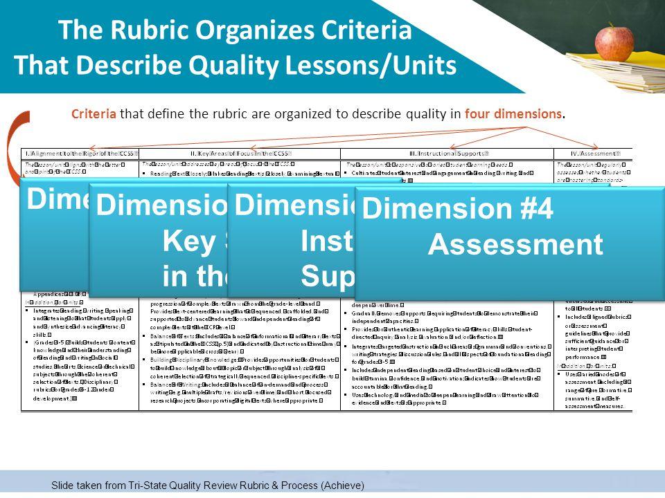 The Rubric Organizes Criteria That Describe Quality Lessons/Units Criteria that define the rubric are organized to describe quality in four dimensions.
