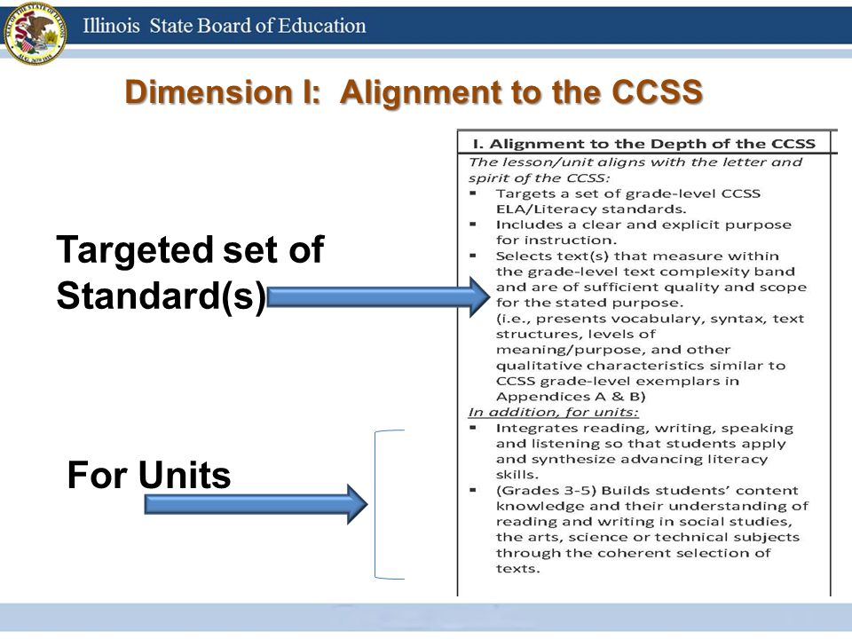 Dimension I: Alignment to the CCSS Targeted set of Standard(s) For Units