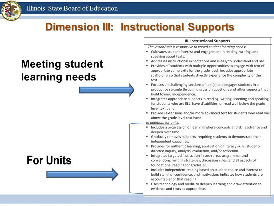 Meeting student learning needs Dimension III: Instructional Supports