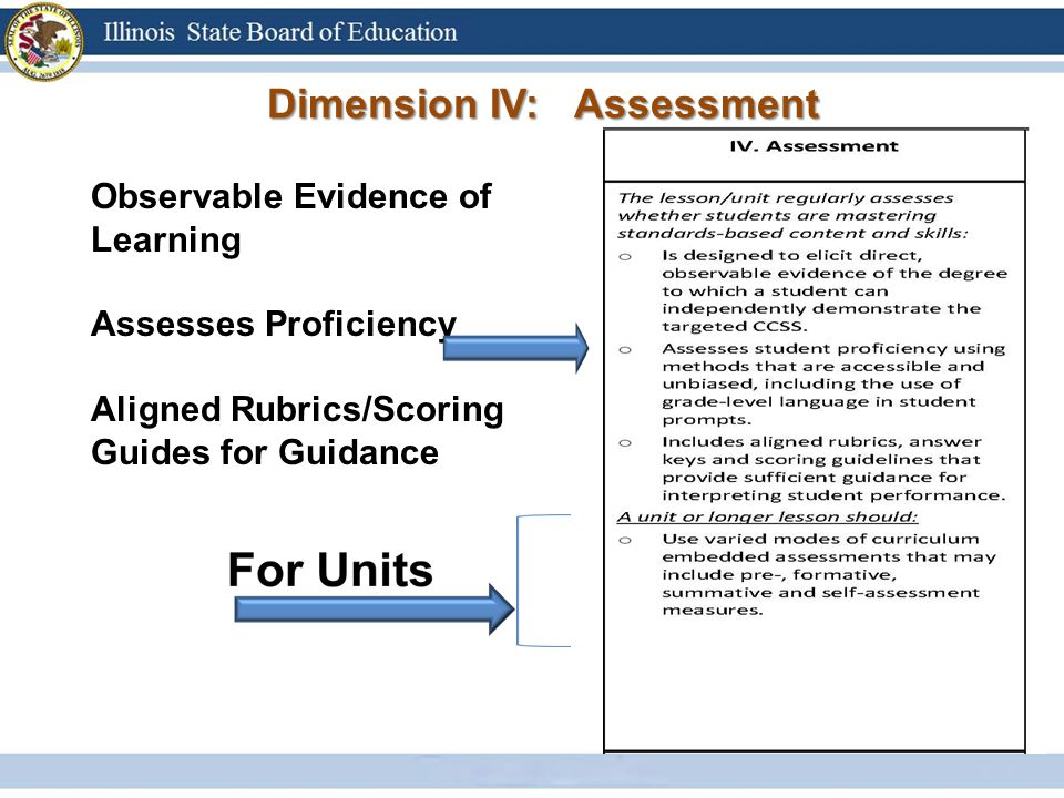 Dimension IV: Assessment Observable Evidence of Learning Assesses Proficiency Aligned Rubrics/Scoring Guides for Guidance