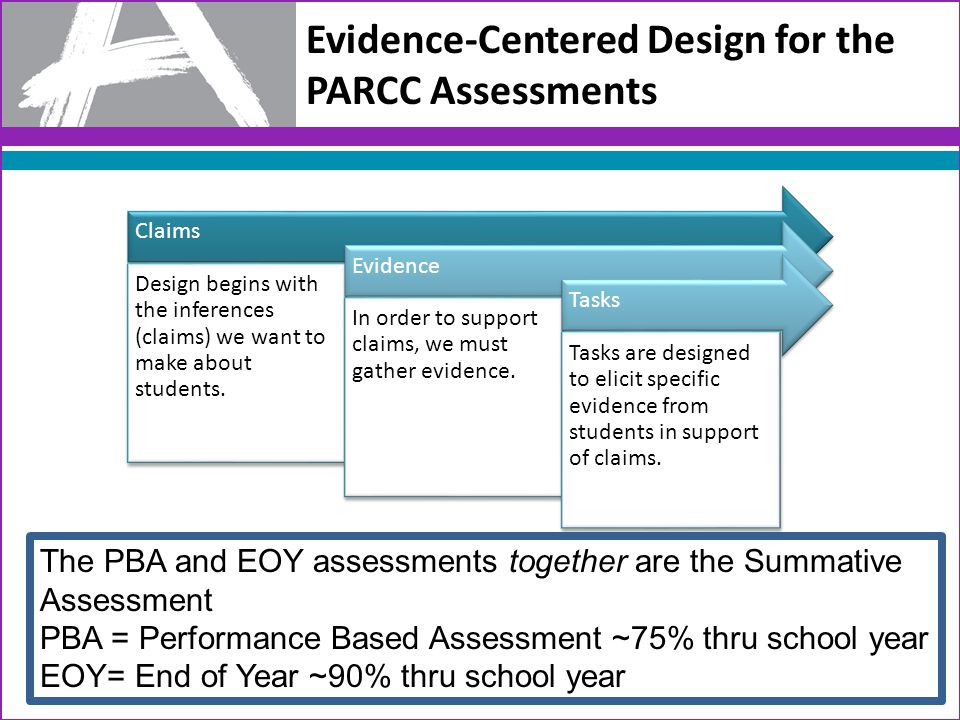 Evidence-Centered Design for the PARCC Assessments Claims Design begins with the inferences (claims) we want to make about students.