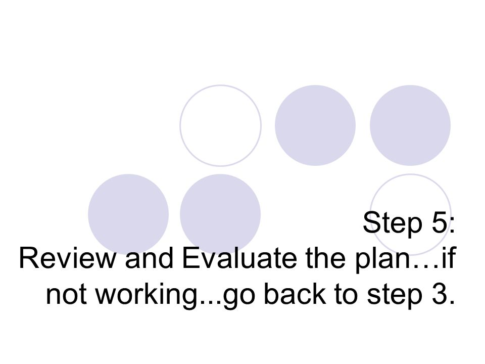 Step 5: Review and Evaluate the plan…if not working...go back to step 3.