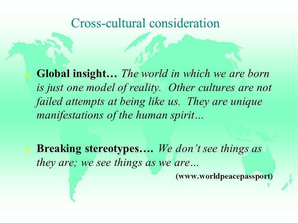 Hofstede's Dimension of Culture u 1.