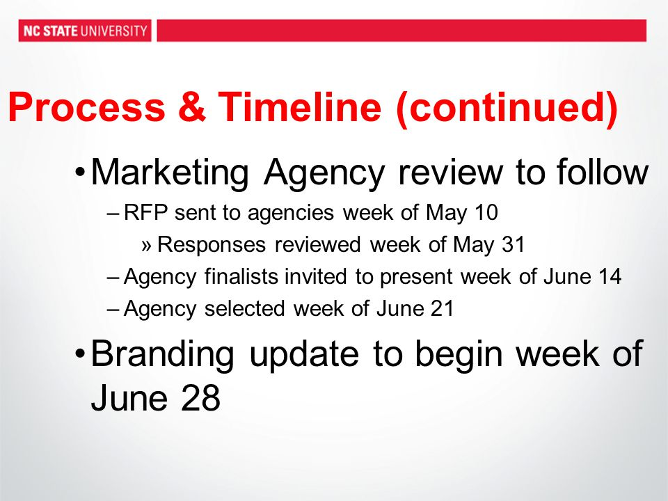 Process & Timeline (continued) Marketing Agency review to follow –RFP sent to agencies week of May 10 »Responses reviewed week of May 31 –Agency finalists invited to present week of June 14 –Agency selected week of June 21 Branding update to begin week of June 28