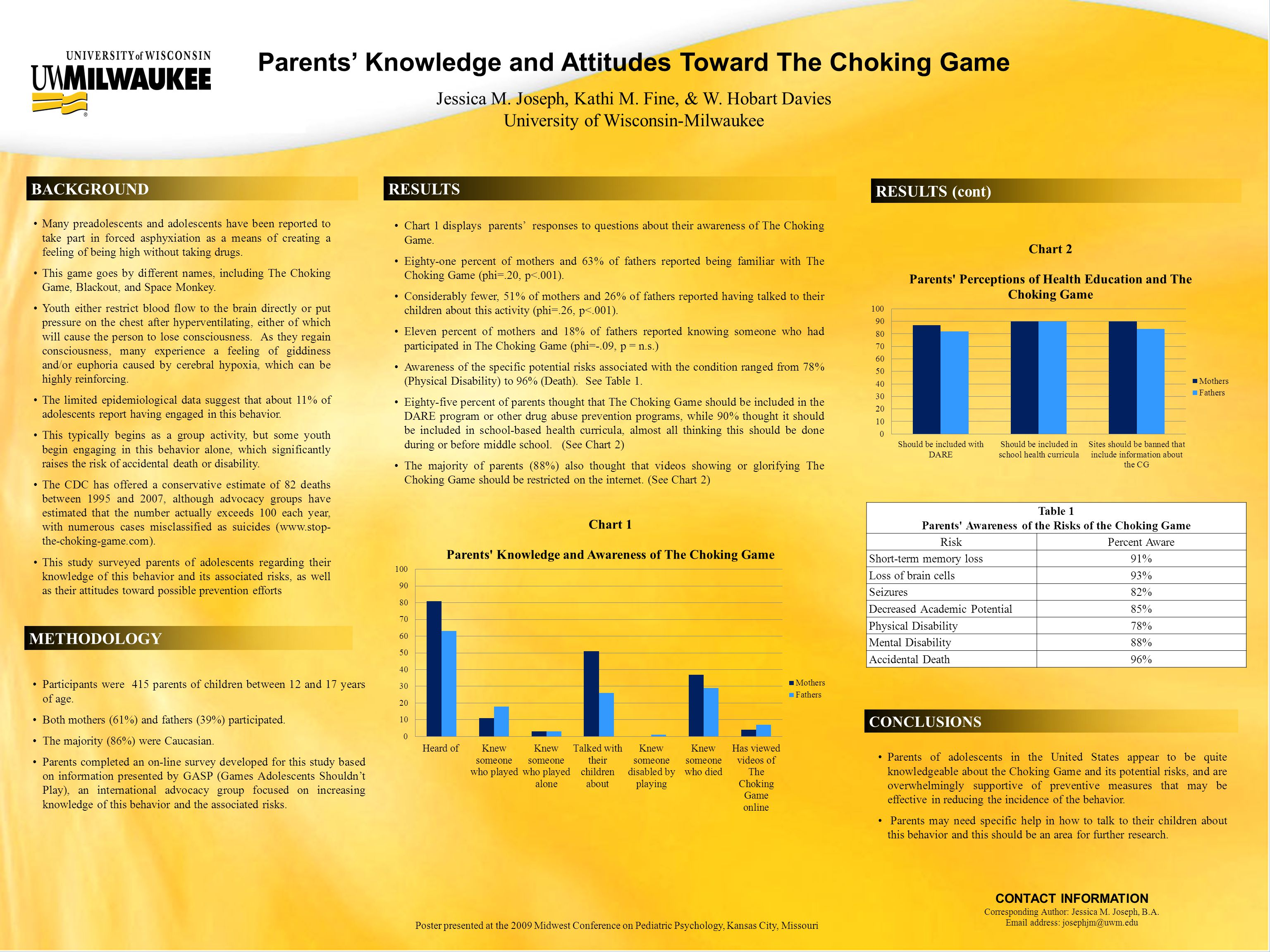 Parents' Knowledge and Attitudes Toward The Choking Game Jessica M.