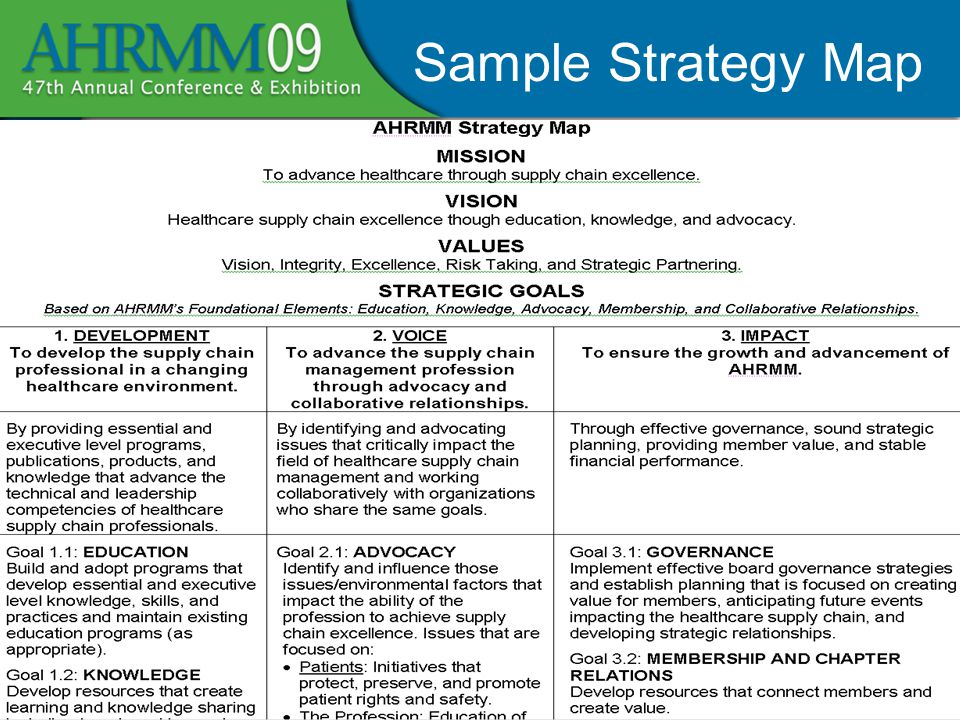 Sample Strategy Map