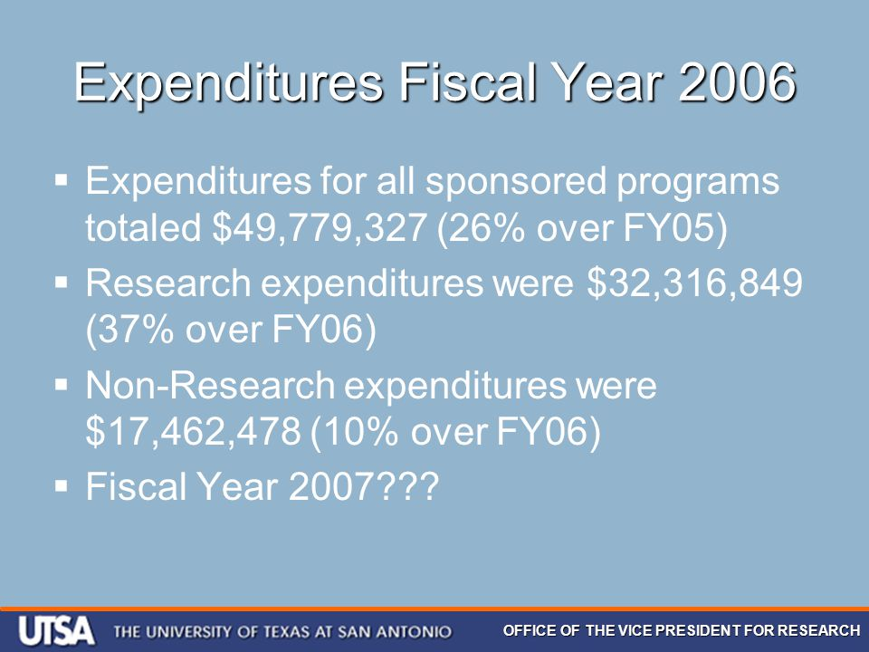 OFFICE OF THE VICE PRESIDENT FOR RESEARCH Expenditures Fiscal Year 2006  Expenditures for all sponsored programs totaled $49,779,327 (26% over FY05)