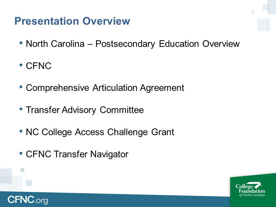 North Carolina Postsecondary Education