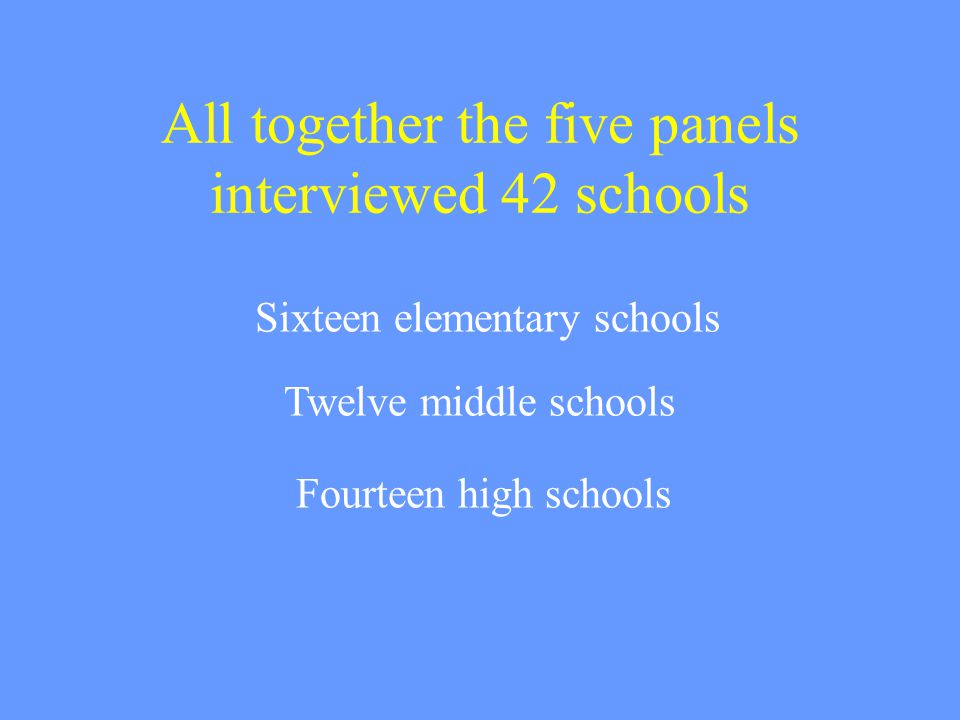 Findings The five panels had agreement on two essential factors: Data and Formative Assessment Instructional Adaptability Relationships Leadership Time Four out of five panels had agreement on three more necessary factors: