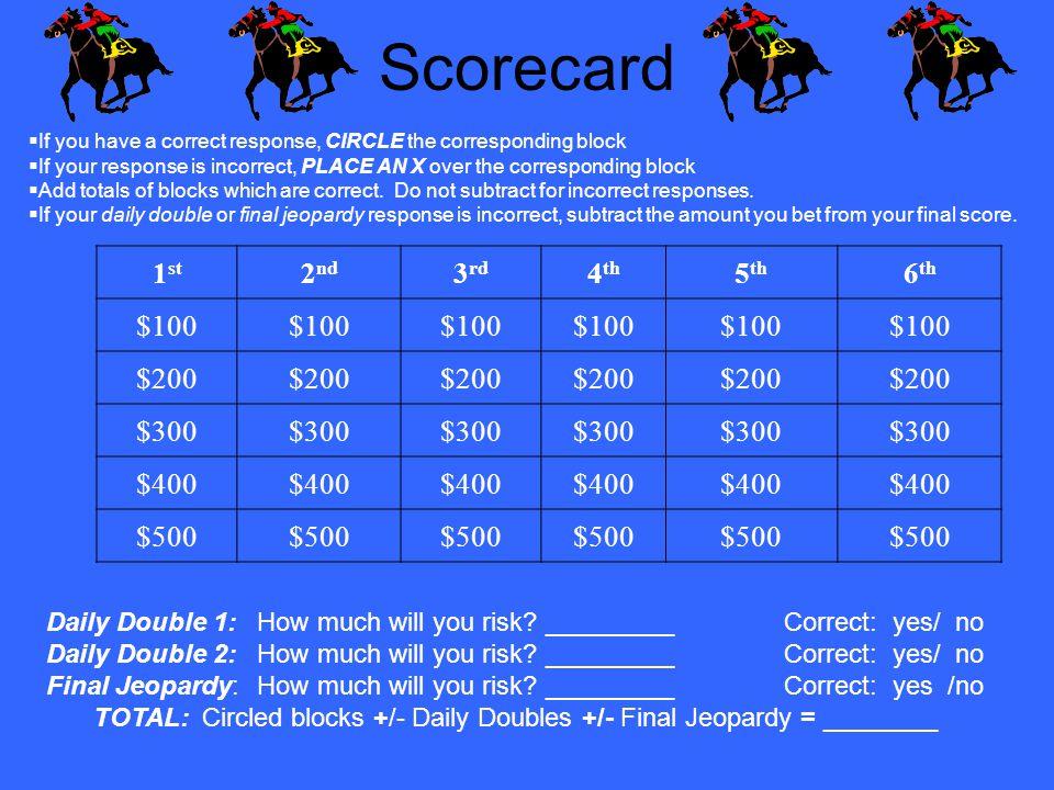 Creating the Game Scorecard