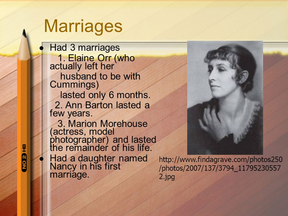 Marriages Had 3 marriages 1.