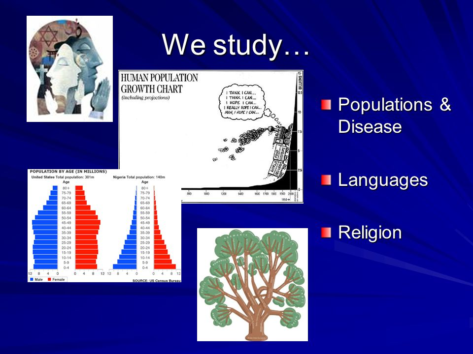 We study… Populations & Disease LanguagesReligion