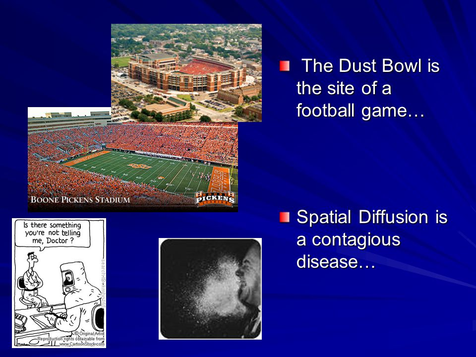 The Dust Bowl is the site of a football game… The Dust Bowl is the site of a football game… Spatial Diffusion is a contagious disease…
