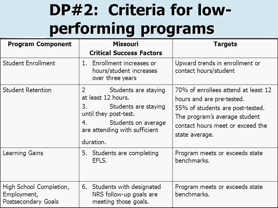 Polis and McLendon, 200811 DP#2: Criteria for low- performing programs Program ComponentMissouri Critical Success Factors Targets Student Enrollment1.