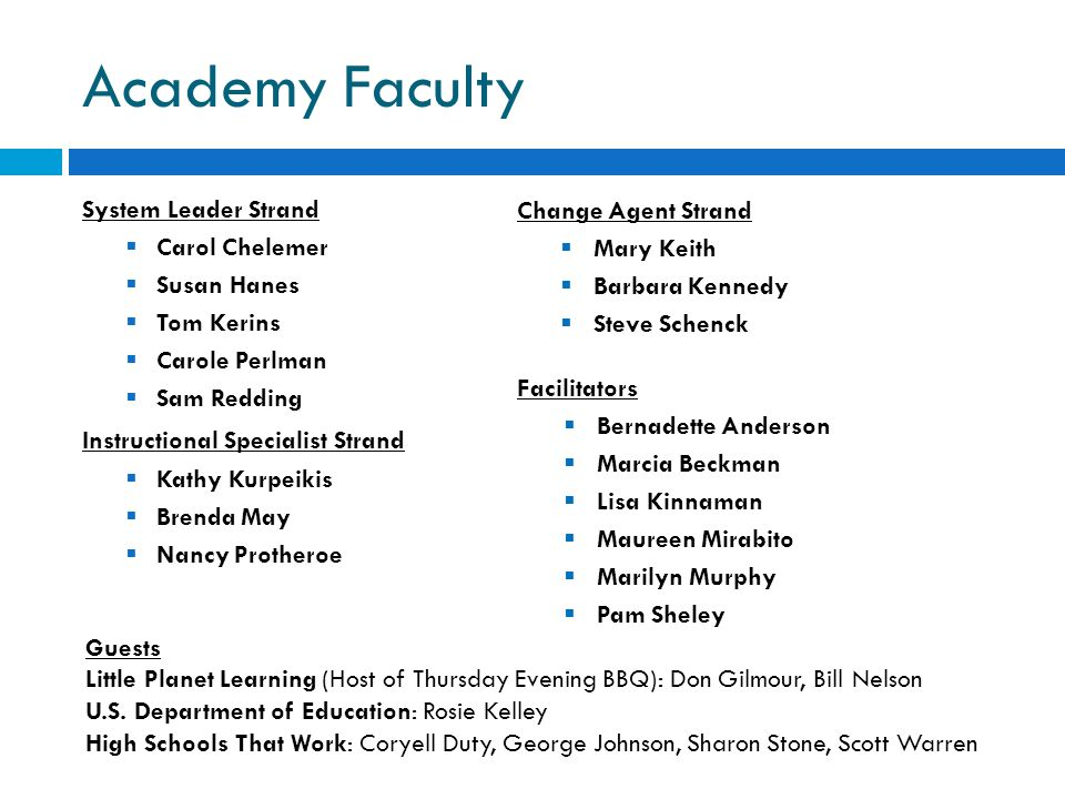 Academy Faculty System Leader Strand  Carol Chelemer  Susan Hanes  Tom Kerins  Carole Perlman  Sam Redding Instructional Specialist Strand  Kathy Kurpeikis  Brenda May  Nancy Protheroe Change Agent Strand  Mary Keith  Barbara Kennedy  Steve Schenck Facilitators  Bernadette Anderson  Marcia Beckman  Lisa Kinnaman  Maureen Mirabito  Marilyn Murphy  Pam Sheley Guests Little Planet Learning (Host of Thursday Evening BBQ): Don Gilmour, Bill Nelson U.S.