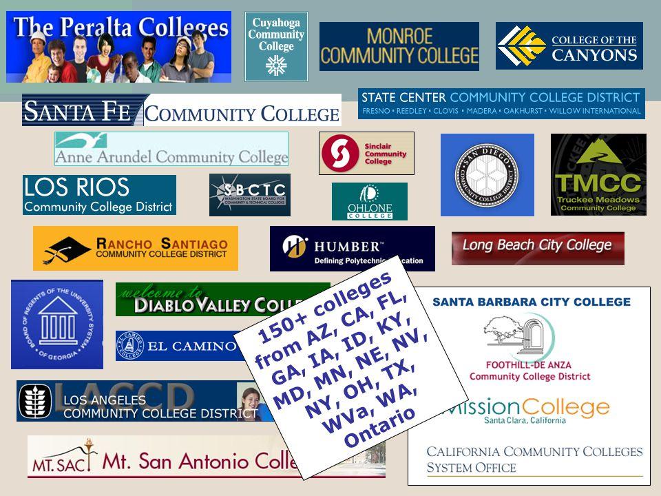 150+ colleges from AZ, CA, FL, GA, IA, ID, KY, MD, MN, NE, NV, NY, OH, TX, WVa, WA, Ontario