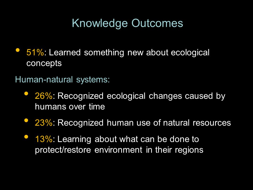 Knowledge Outcomes 51%: Learned something new about ecological concepts Human-natural systems: 26%: Recognized ecological changes caused by humans ove