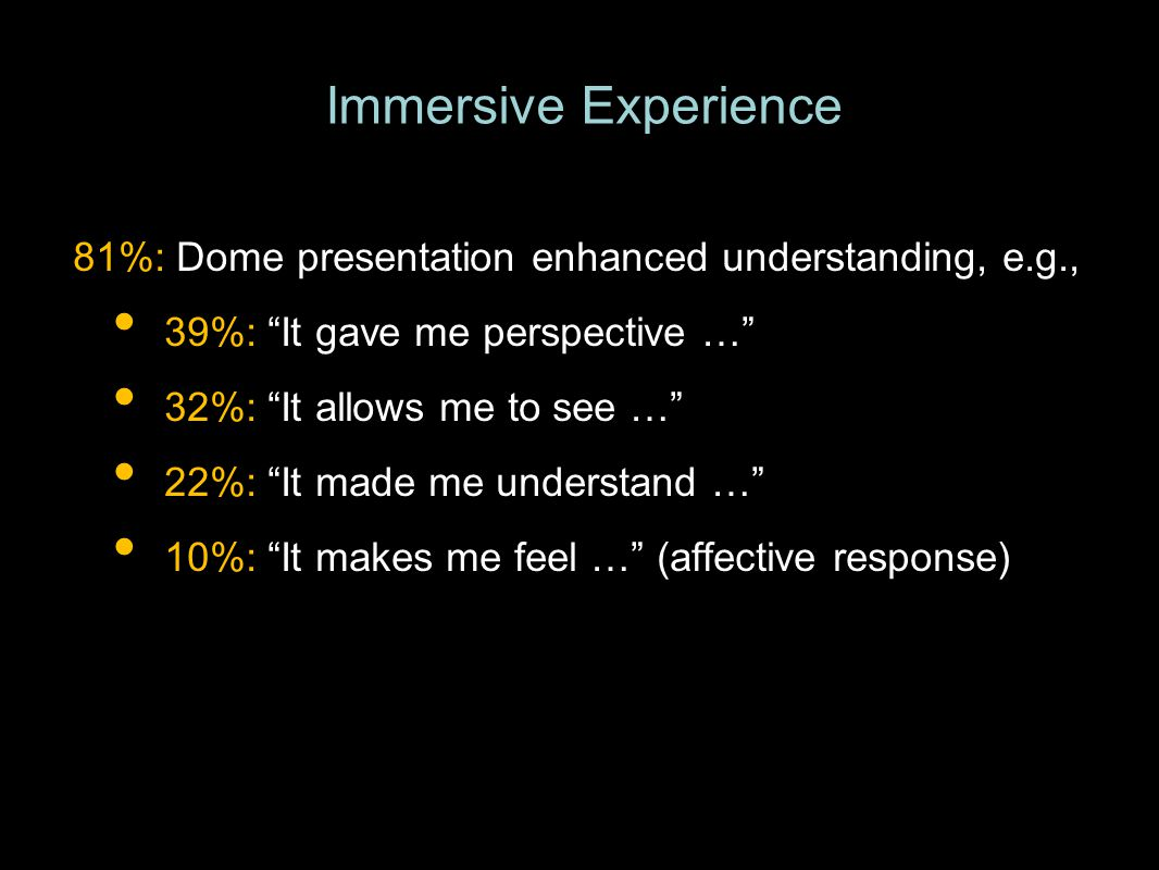 Immersive Experience 81%: Dome presentation enhanced understanding, e.g., 39%: It gave me perspective … 32%: It allows me to see … 22%: It made me understand … 10%: It makes me feel … (affective response)