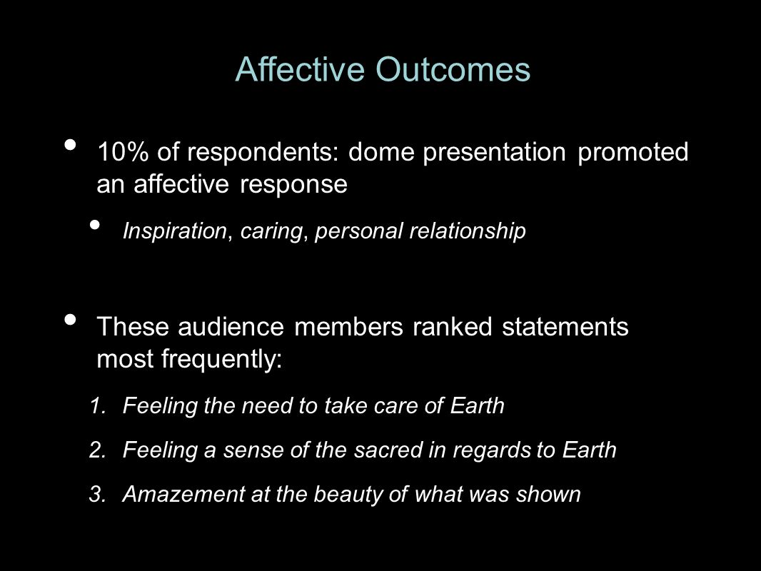 Affective Outcomes 10% of respondents: dome presentation promoted an affective response Inspiration, caring, personal relationship These audience members ranked statements most frequently: 1.Feeling the need to take care of Earth 2.Feeling a sense of the sacred in regards to Earth 3.Amazement at the beauty of what was shown