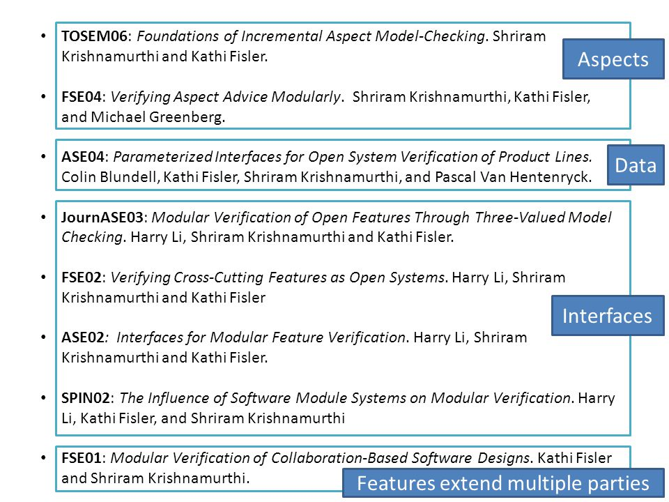 TOSEM06: Foundations of Incremental Aspect Model-Checking. Shriram Krishnamurthi and Kathi Fisler. FSE04: Verifying Aspect Advice Modularly. Shriram K