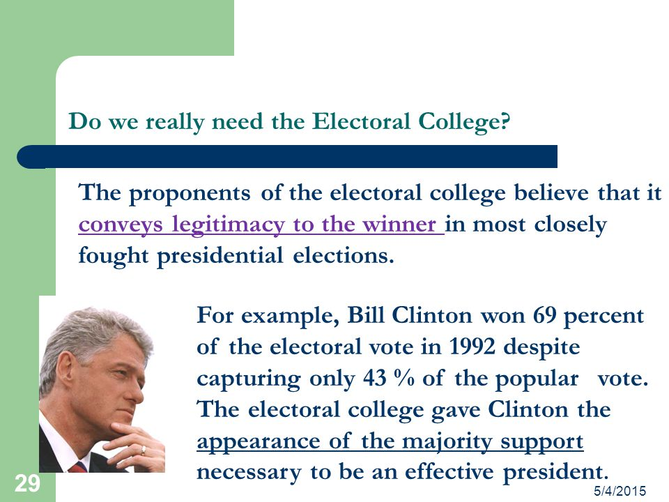 5/4/2015 28 Criticisms of the Electoral College The popular vote winner may lose the presidency (Bush and Gore - 2000) Electors may vote for persons o