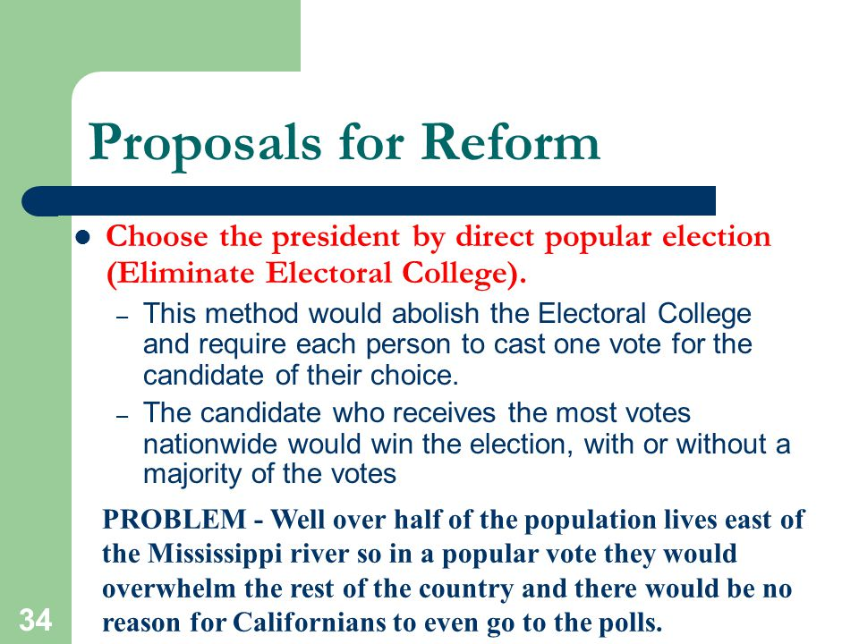 5/4/2015 Political Science Module Developed by PQE 33 Proposals for Reform Select electors by congressional districts with two electors chosen at larg