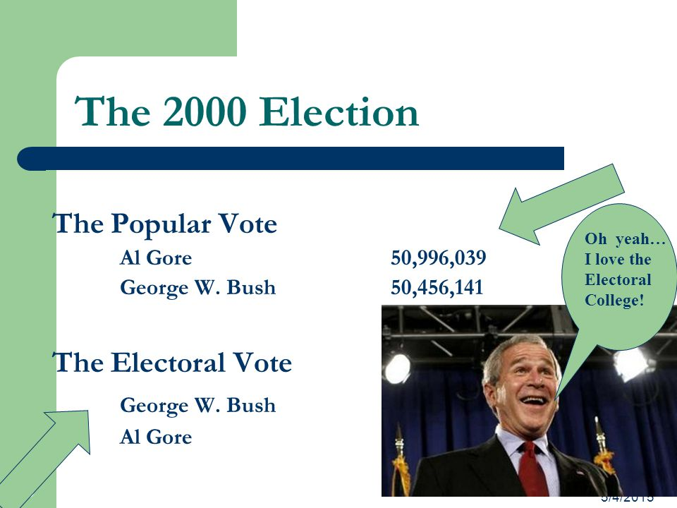 5/4/2015 5 The 2000 Election The Popular Vote Al Gore50,996,039 George W.