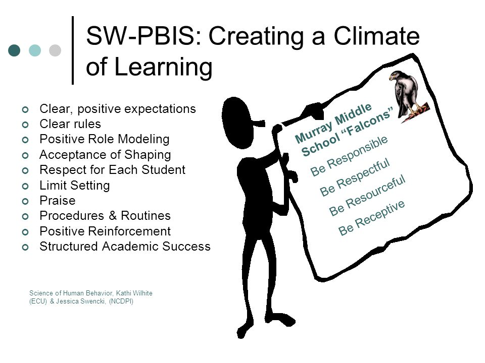 SW-PBIS: Creating a Climate of Learning Clear, positive expectations Clear rules Positive Role Modeling Acceptance of Shaping Respect for Each Student Limit Setting Praise Procedures & Routines Positive Reinforcement Structured Academic Success Science of Human Behavior, Kathi Wilhite (ECU) & Jessica Swencki, (NCDPI) Murray Middle School Falcons Be Responsible Be Respectful Be Resourceful Be Receptive