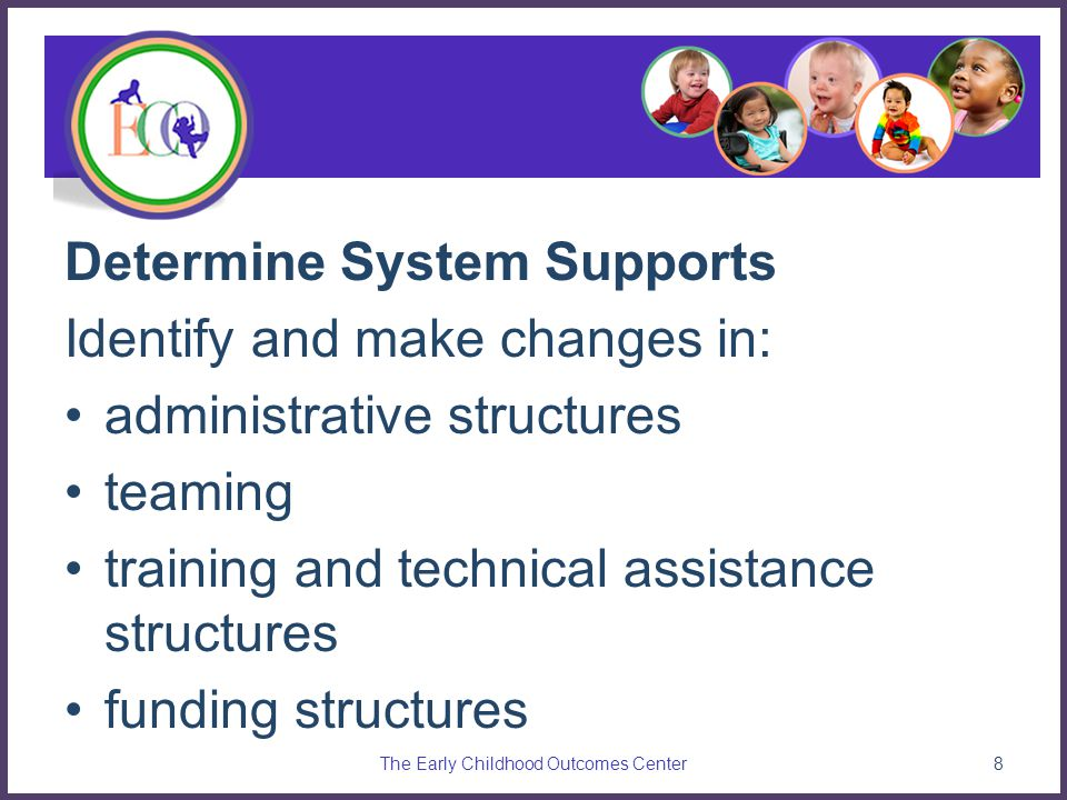 Determine System Supports Identify and make changes in: administrative structures teaming training and technical assistance structures funding structu
