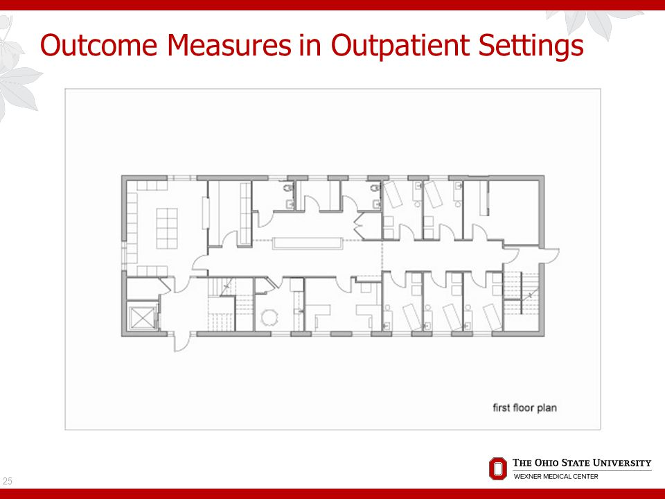 Outcome Measures in Outpatient Settings 25