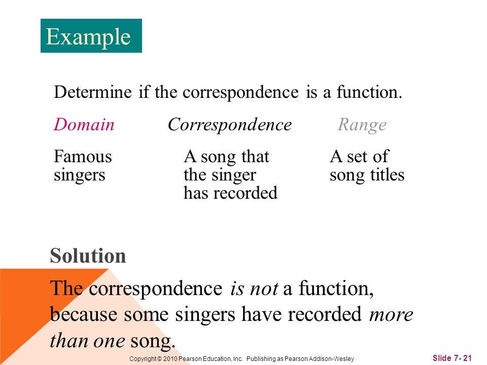 Slide 7- 21 Copyright © 2010 Pearson Education, Inc. Publishing as Pearson Addison-Wesley Determine if the correspondence is a function. Famous singer