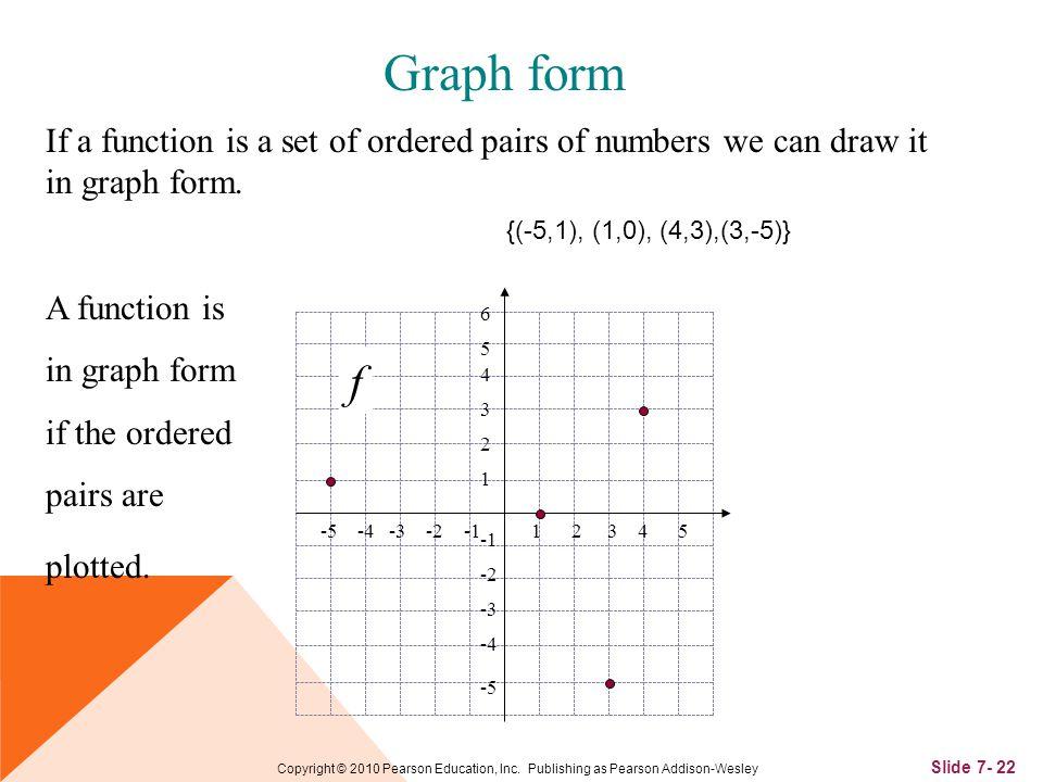 Slide 7- 22 Copyright © 2010 Pearson Education, Inc.